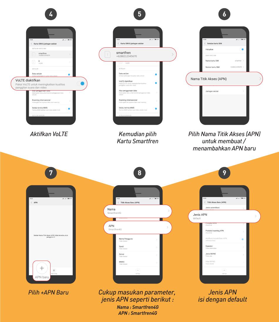Kartu Smartfren Gsm Tidak Bisa Telpon Dan Sms - Berbagi Info Kartu